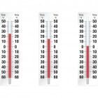 Warmtebehoefte en hoe daar in te voorzien